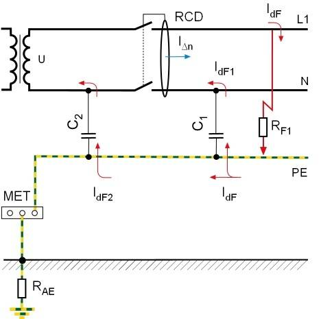 """Division of system leakage capacitances """"before"""" and """"after"""" an RCD"""