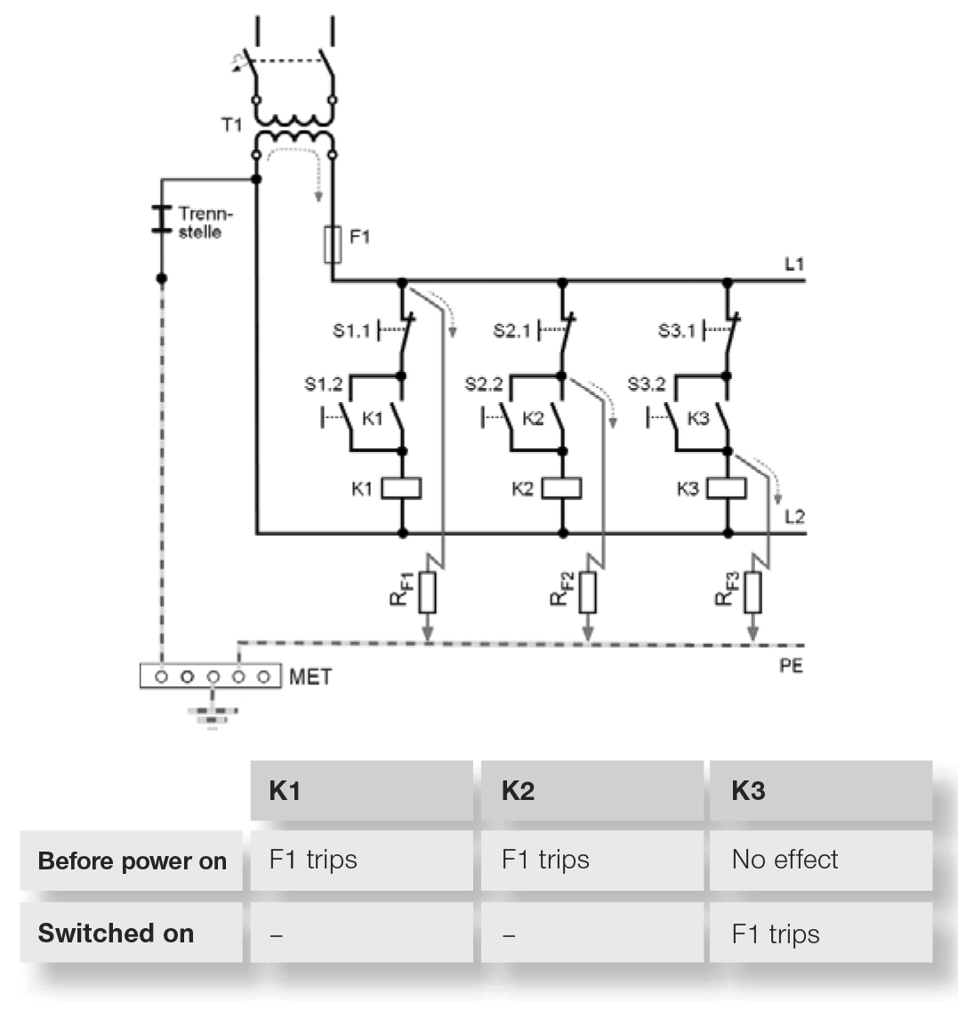 First fault in an earthed control circuit